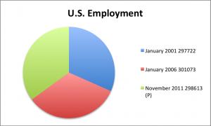 JHomeless chart